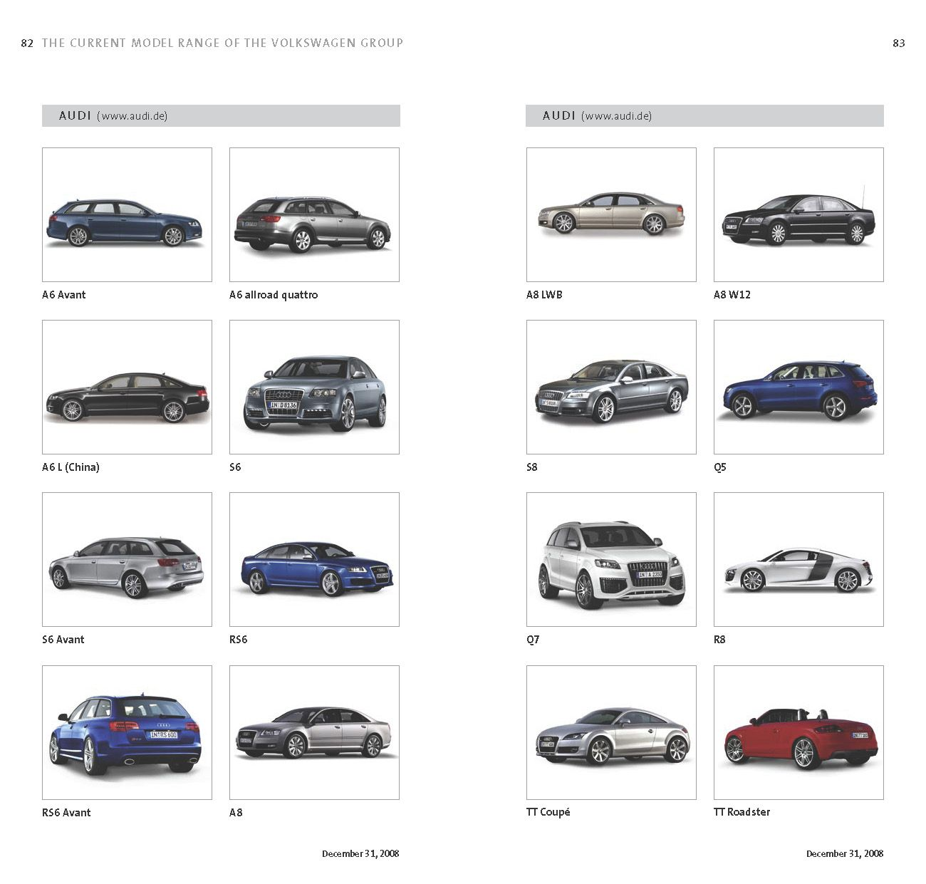 Complete List of VW Vehicles