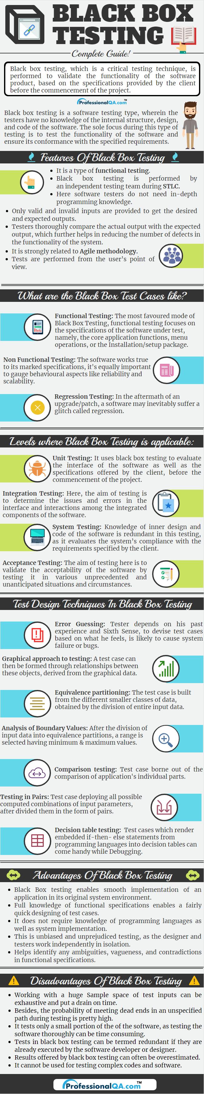 Pin By Ar Sarek On Sistemas Black Box Testing Software Testing Testing Strategies