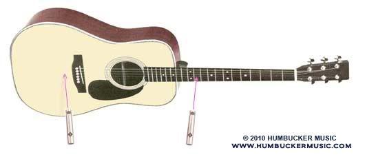 Acoustic Techniques Guitar Acoustic Acoustic Guitar