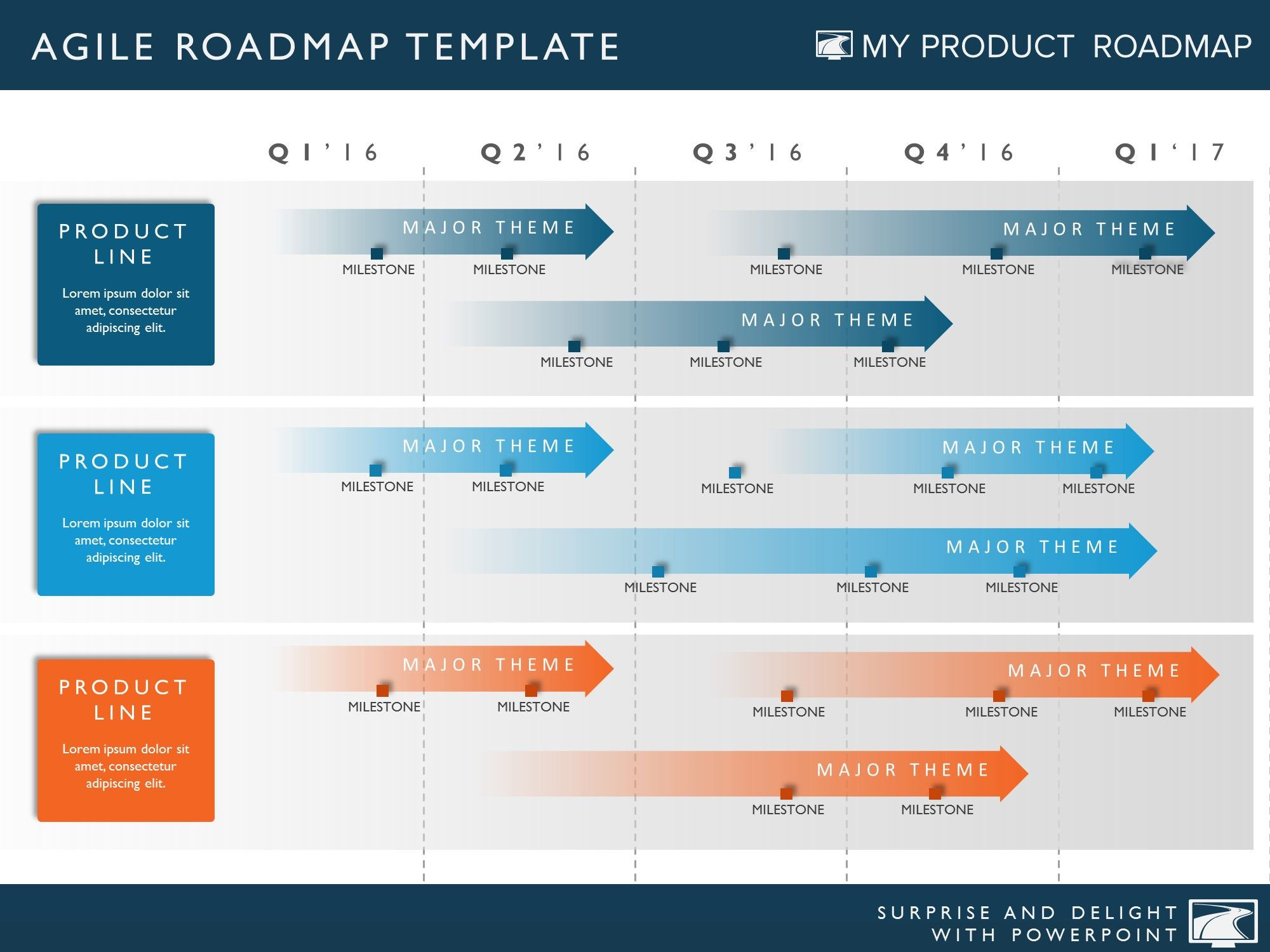 Five Phase Agile Software Timeline Roadmap Powerpoint Diagram