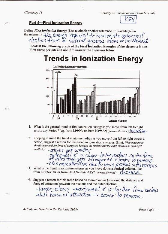 Periodic Trends Worksheet Answers Google Search With Images