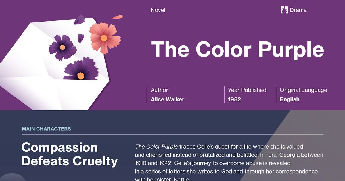 The Color Purple Infographic Course Hero The Color Purple Book Infographic Purple Color