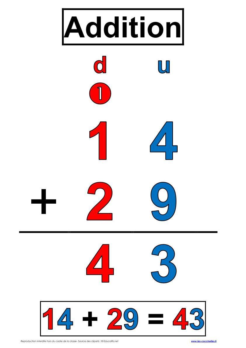 Pr paration de la rentr e des classes cp ce1 ce2 ulis for Maths ce2 multiplication