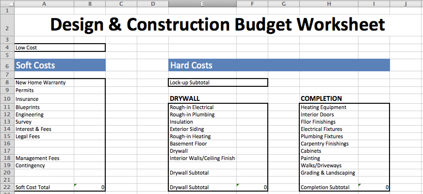 4 Best Design Construction Cost Estimation Methods