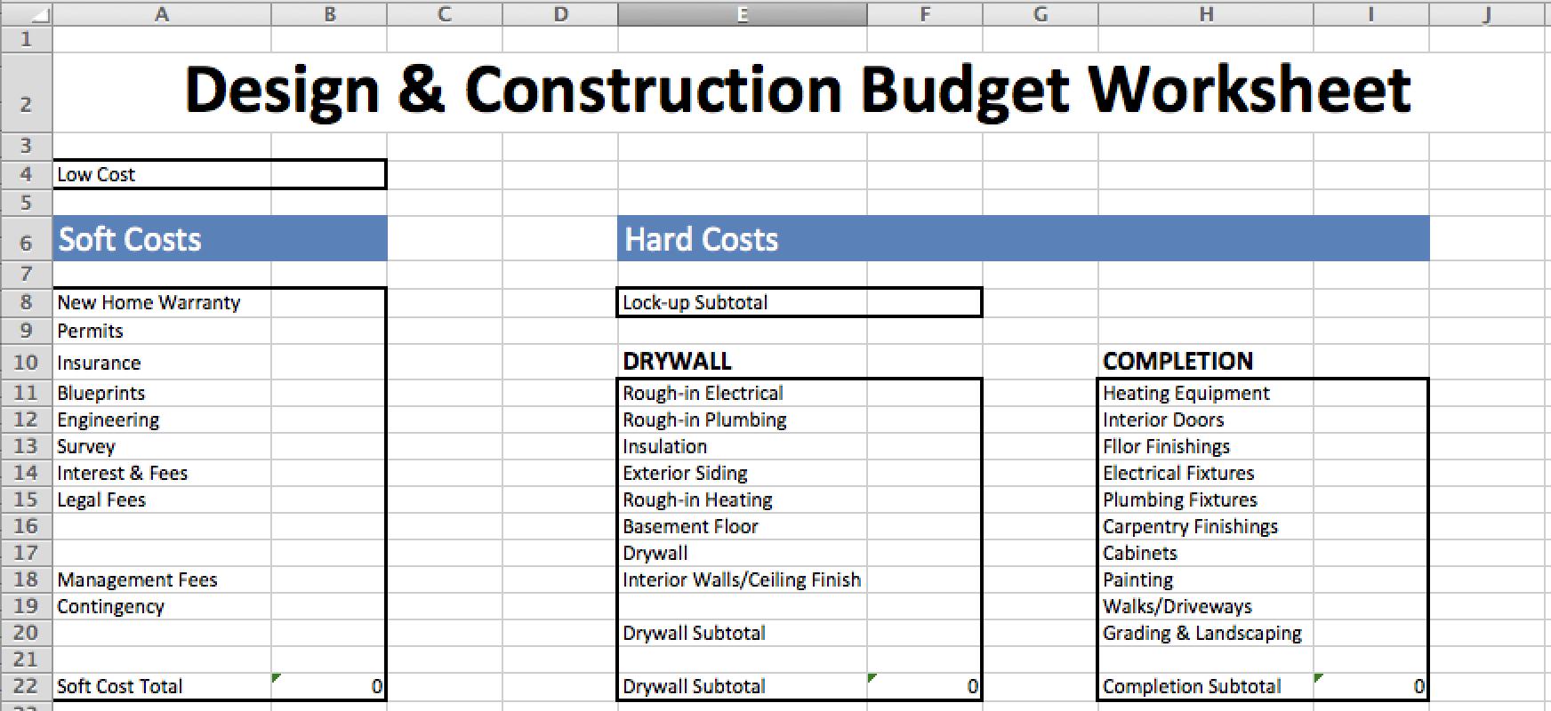 4 Best Design Construction Cost Estimation Methods