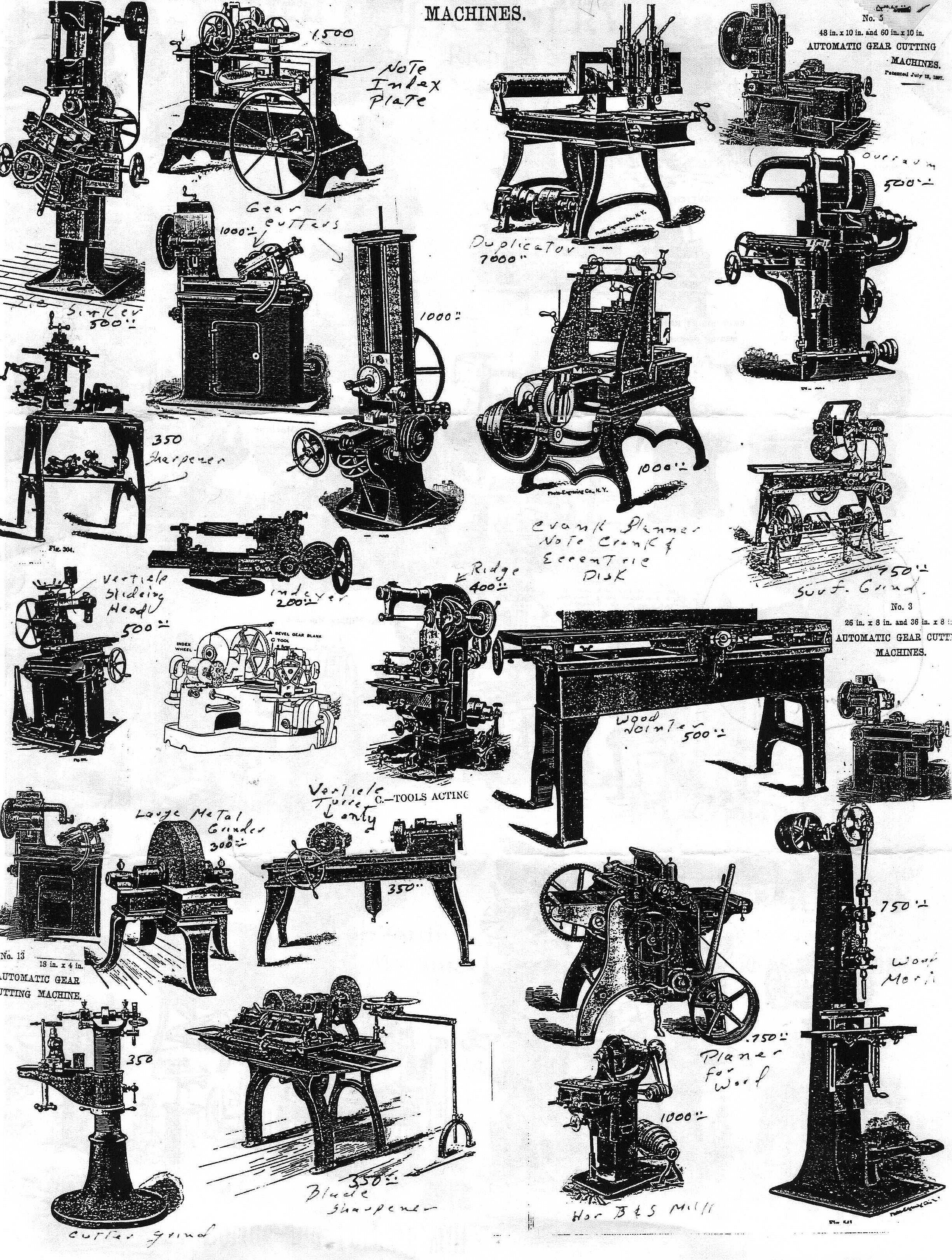 Pin By Evan Roark On Machines In 2019 Antique Tools