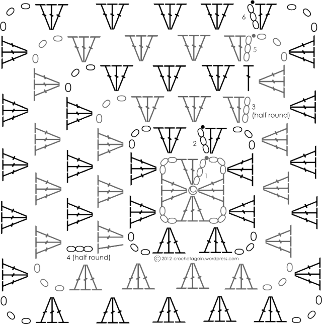 Off Centered Granny Square - Diagram <3