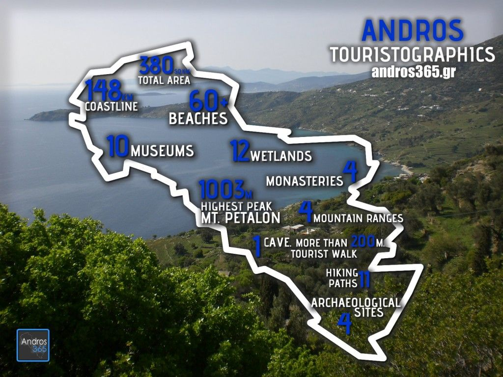 Andros - touristographics, Andros365