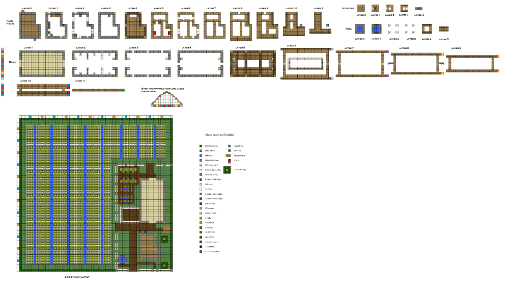 64 x 64 minecraft farm WiP by ColtCoyote on DeviantArt