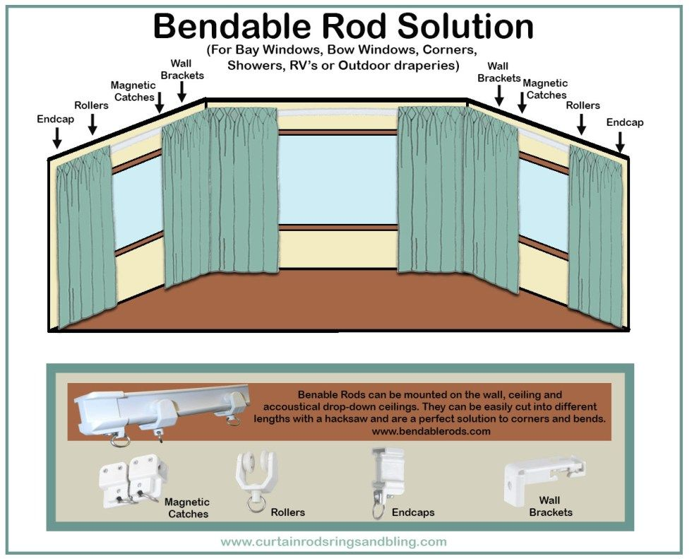 Ordering Is Easy Purchase A Bendable Rod Kit And Have Everything That You Need For A Ceiling Mounted Rod If Yo Bow Window Bay Bow Windows Window Treatments