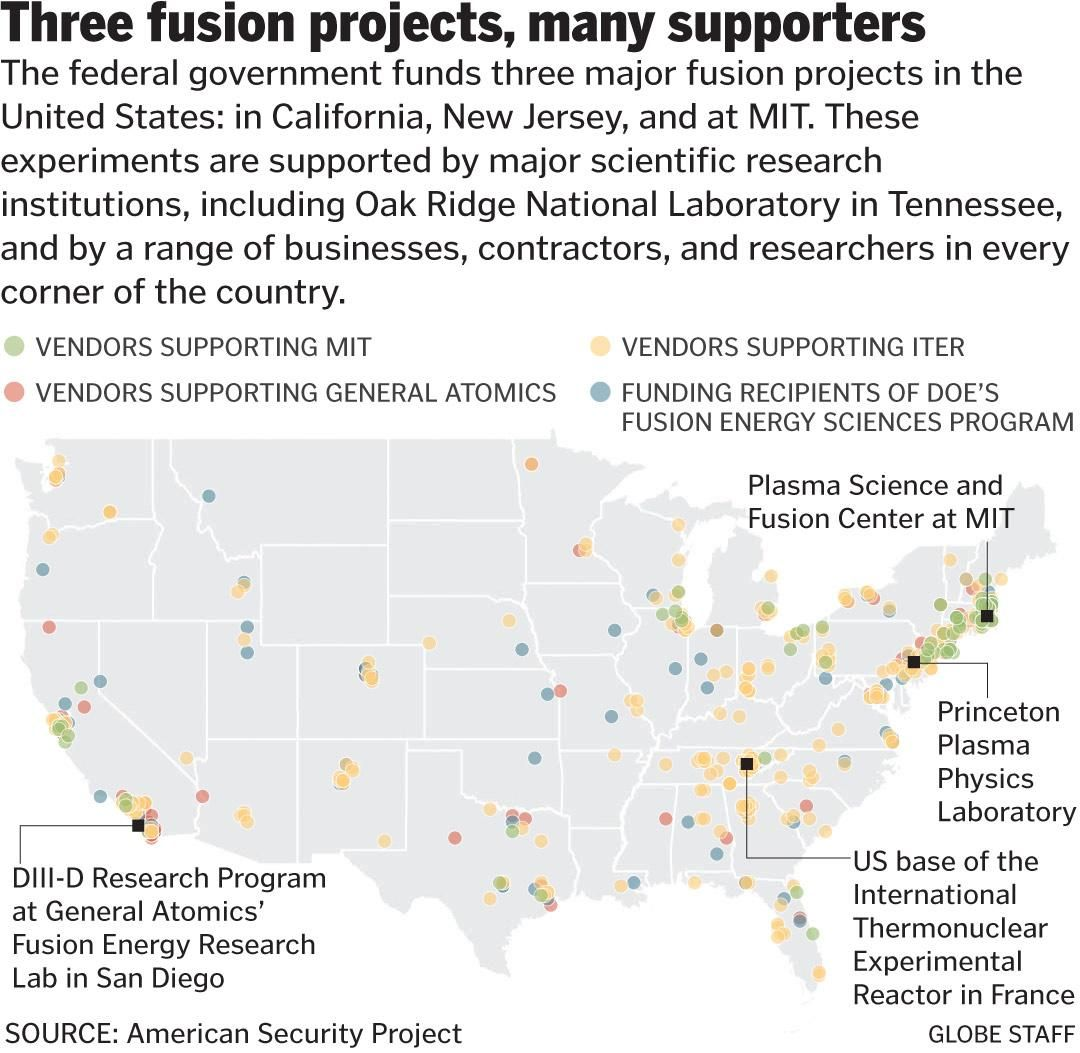 Mit At Center Of Political Power Play Oak Ridge National