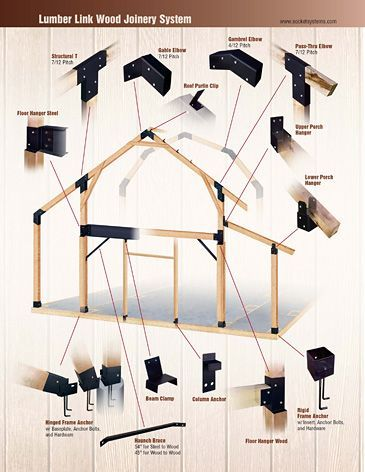 Lumber Link Wood Joinery System | Socket Systems | casa montaña ...