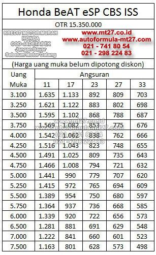 Honda Beat Esp Cbs Iss Adira Finance Daftar Harga Price List Tabel Angsuran Cicilan Kredit Motor Murah Jakarta