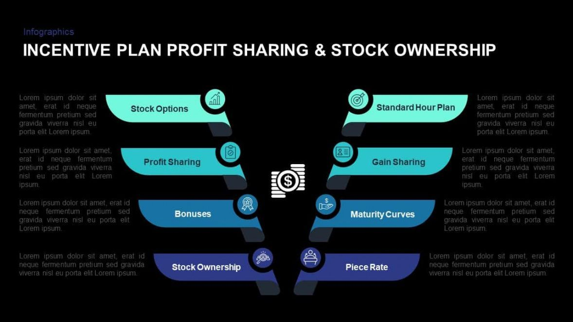 Browse Our Example Of Profit Sharing Bonus Plan Template For Free Online Business Plan Template How To Plan Small Business Plan Template