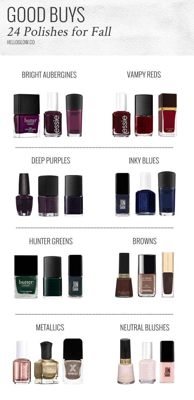 Our go-to nail polishes for fall 2014 are all stunning—from ...