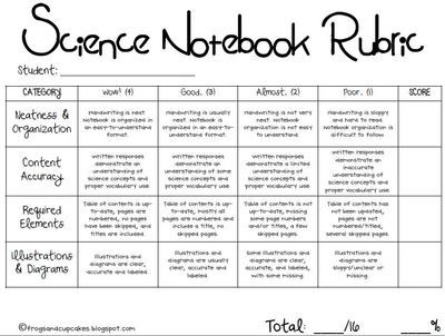 science notebook journal rubric from frogsandcupcakes on. Black Bedroom Furniture Sets. Home Design Ideas