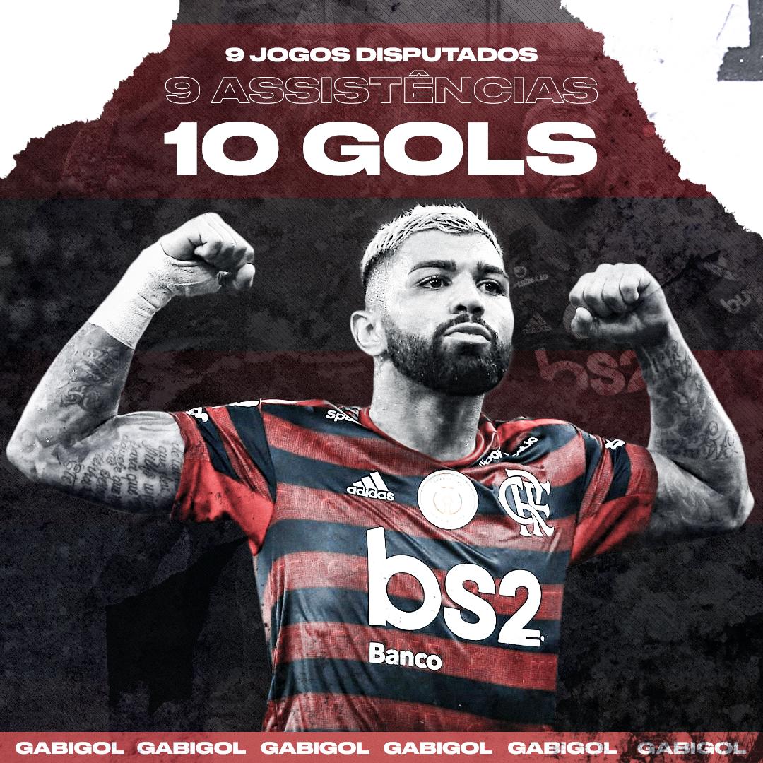 Gabigol Social Media Futebol Social Media Social