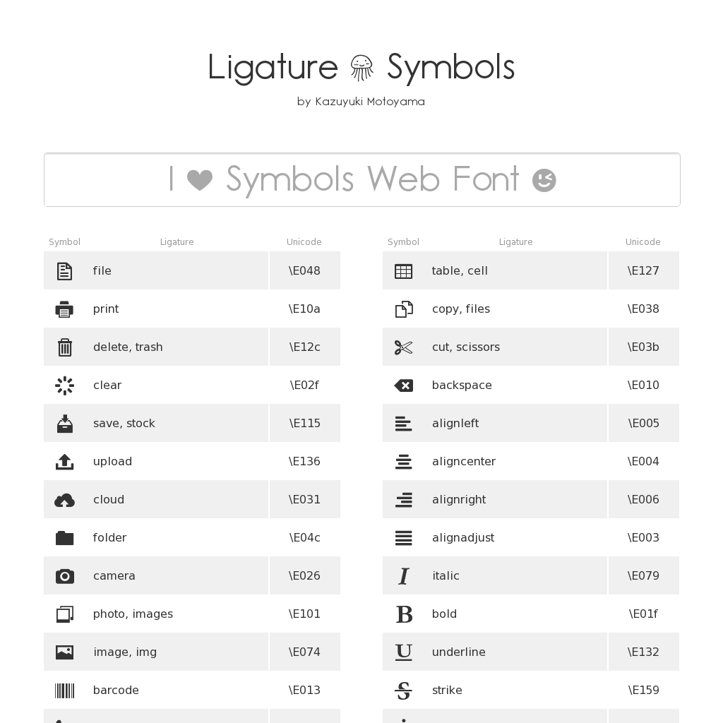 Ligature Symbols Symbols Web Font Graphic Design Pinterest Fonts