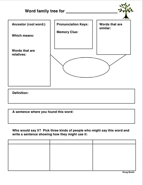 This is a worksheet teachers can give to their students to help them with their vocabulary.  It is called a word family tree.  It includes every aspect that can help students retain meanings of vocabulary words including the definition, who would use it, similar words and more!