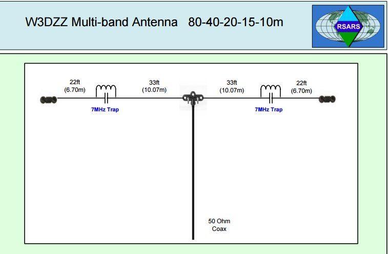 W3dzz Multi Band Antenna 80 40 20 15 10m Antennas Ham Radio Antenna Antenna