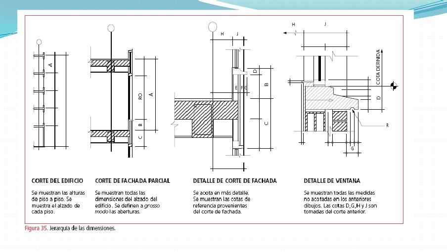 Convenciones De Dibujo Dibujo Tecnico Muebles Espejo De Agua Muro De Concreto Planos