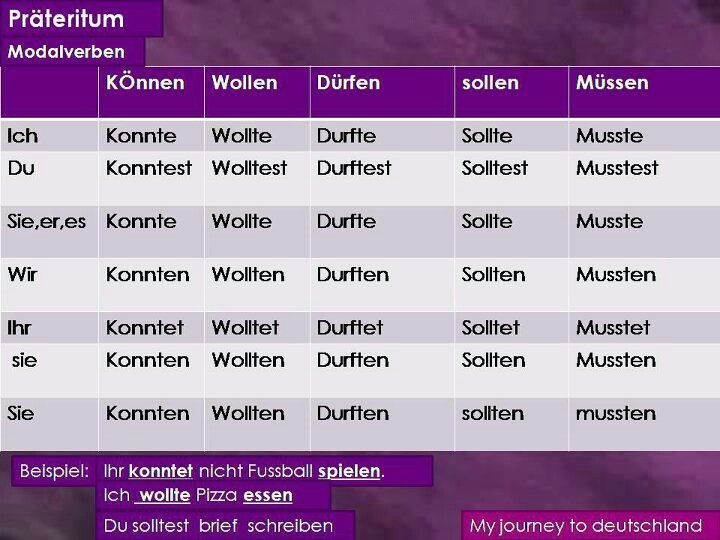 Modalverben - präteritum | GERMAN VERBS | Pinterest ...