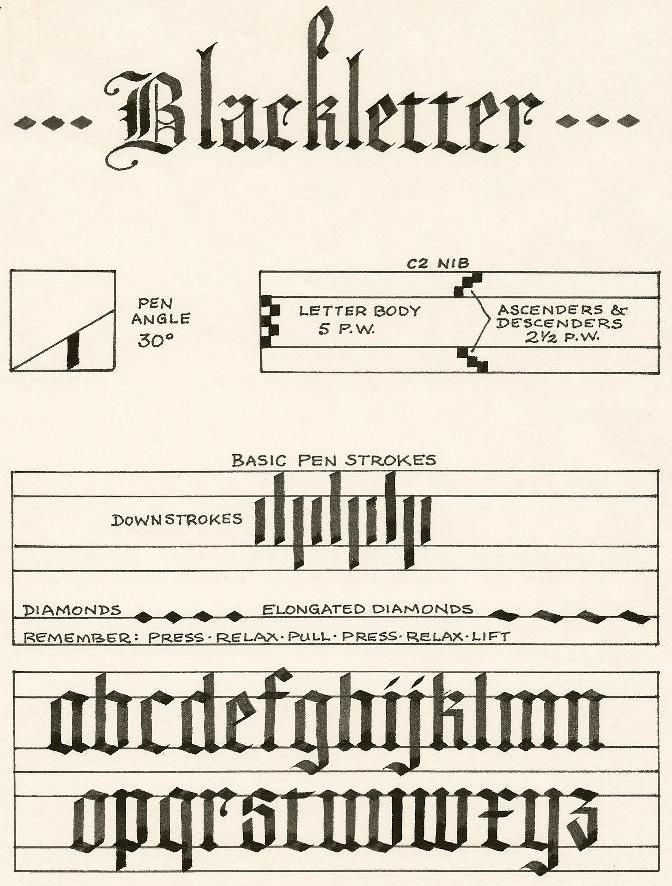 Blackletter Alphabet Calligraphy A Basic Explanation If You Are Really Interested In This Style Check Out Ward Dunhams Work