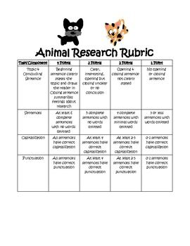 Amazing Animal Research Project Rubric Rubrics For Projects Rubrics Elementary Science Projects