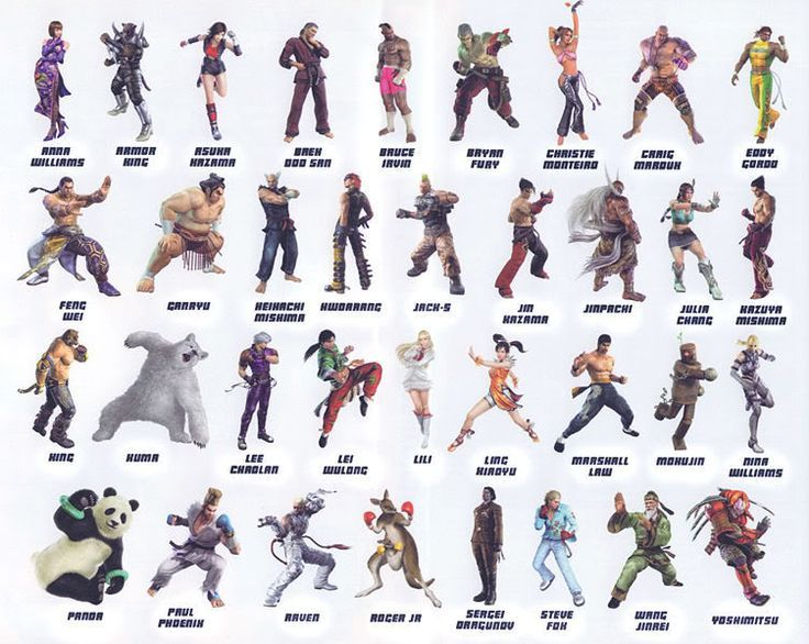 Image Result For Tekken Characters Video Games Funny Funny