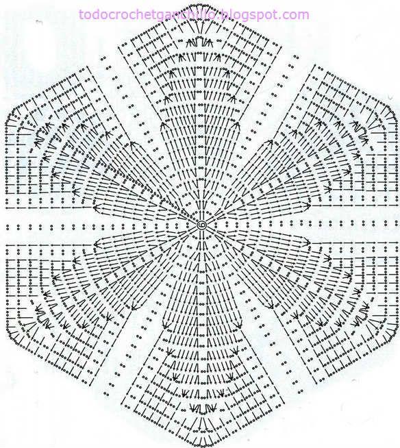 diagrama de hexagono granny para realizar conjunto dos piezas tunica ...