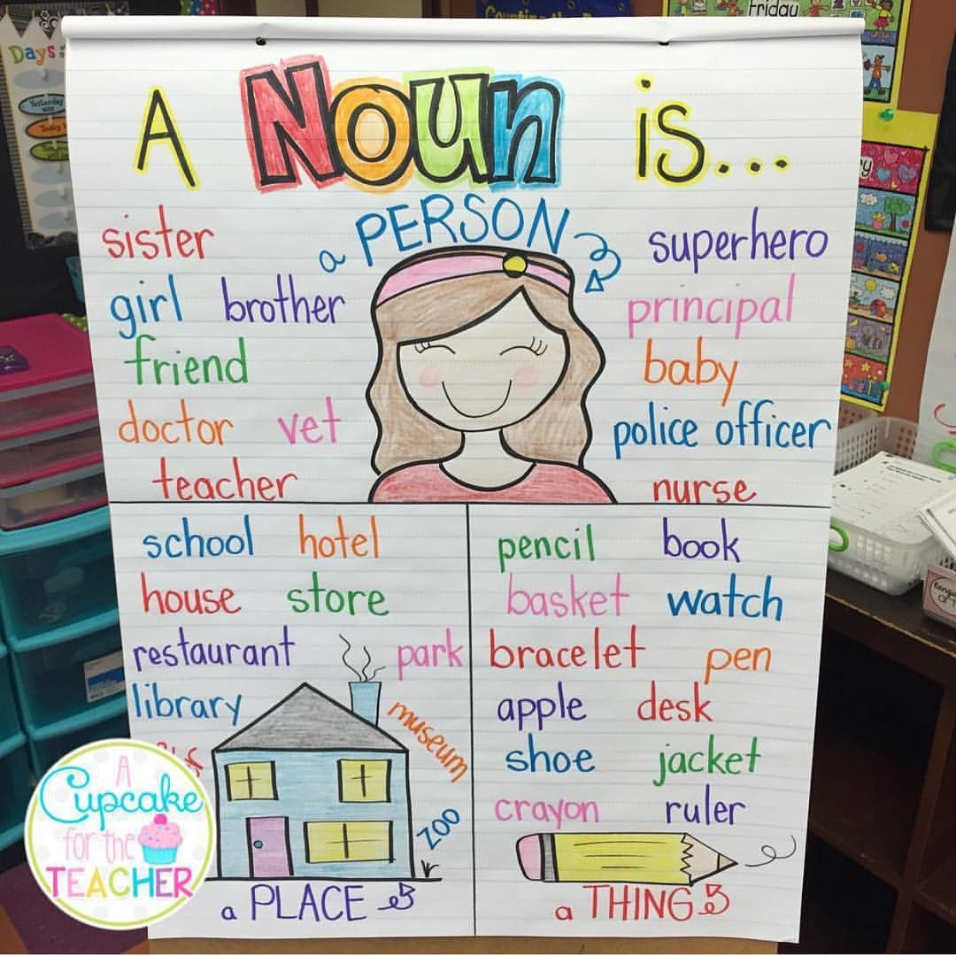 A Noun Is A Person Place Or Thing One Of My Favorite