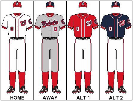 Washington Nationals Uniforms Washington Nationals