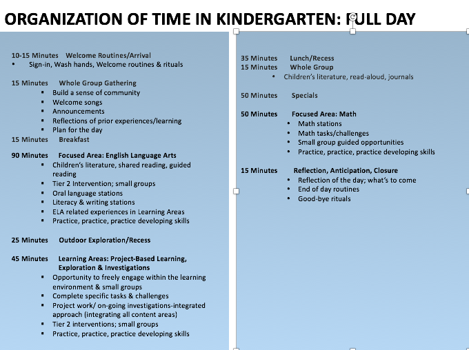 Organization Of Time And Space Ppt Slide Example Of Full Day