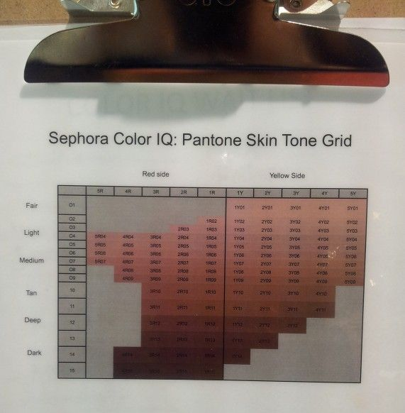 sephora color iq pantone skin tone grid my interests sephora how to match foundation. Black Bedroom Furniture Sets. Home Design Ideas