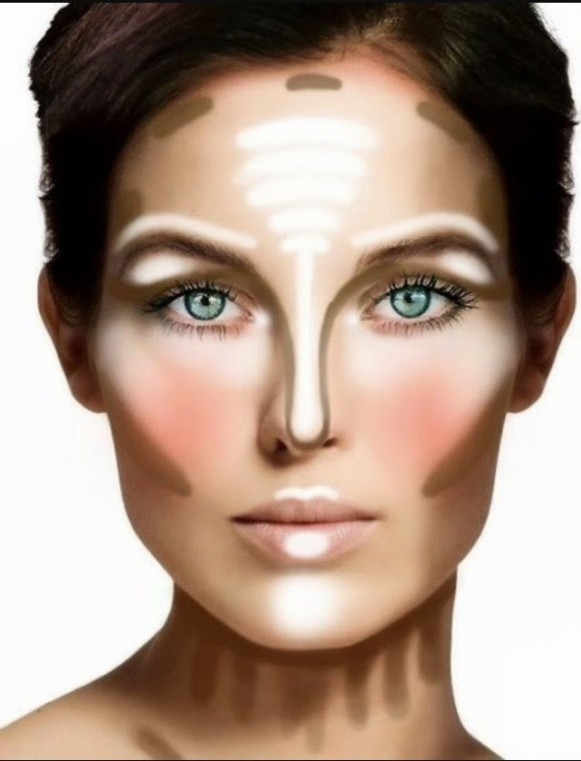 Contouring & Highlighting Easy Template To Follow Love It