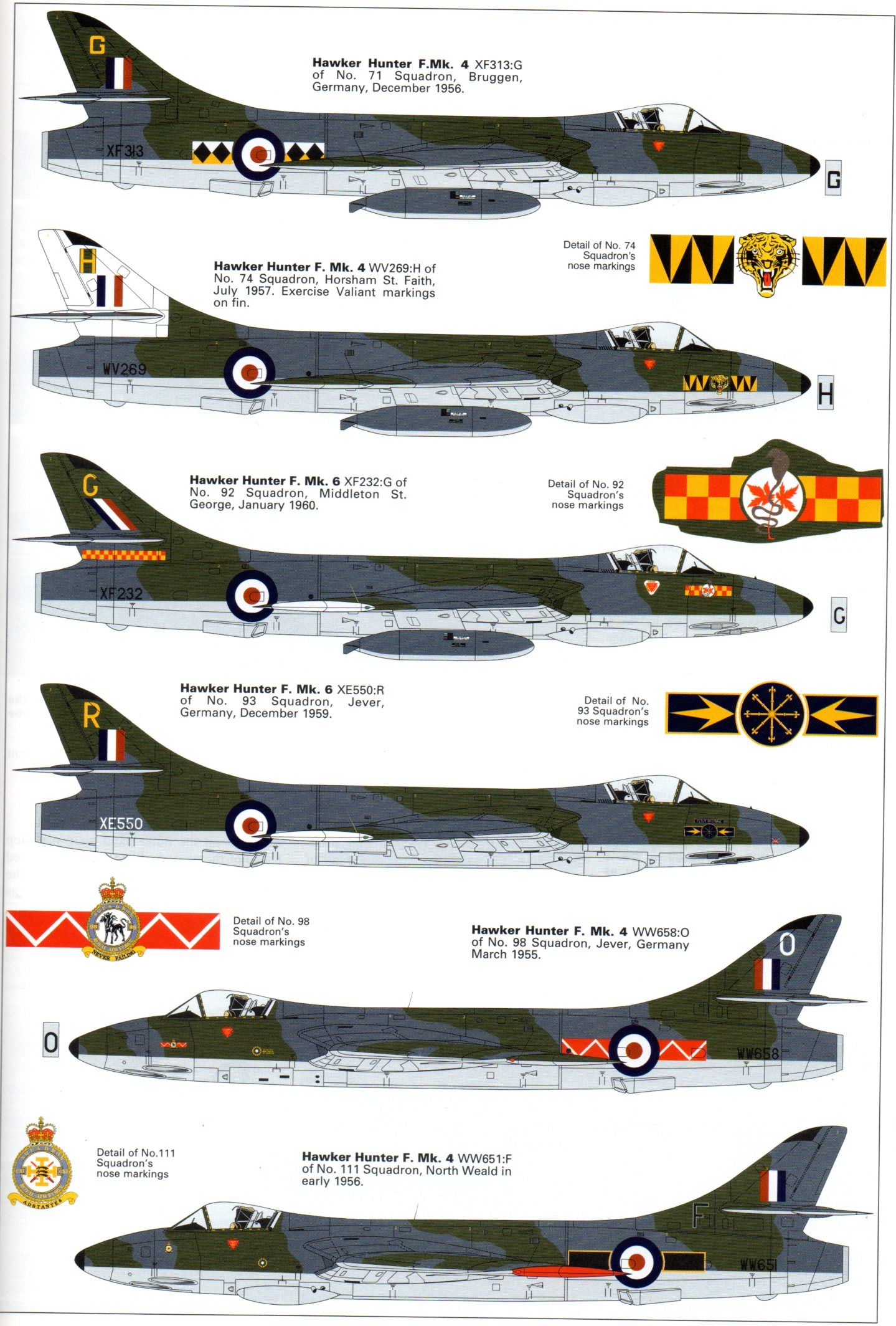 Early raf hawker hunters mk4 mk6 military paint military jets military aircraft