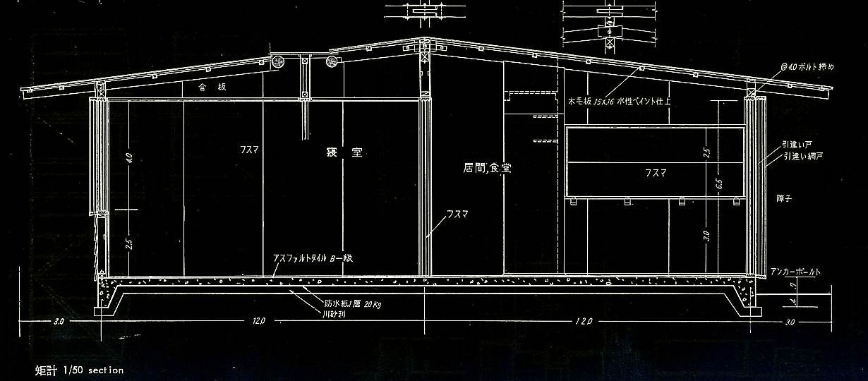 旧井上房一郎邸 日本の民家 軽井沢の山荘 山の家
