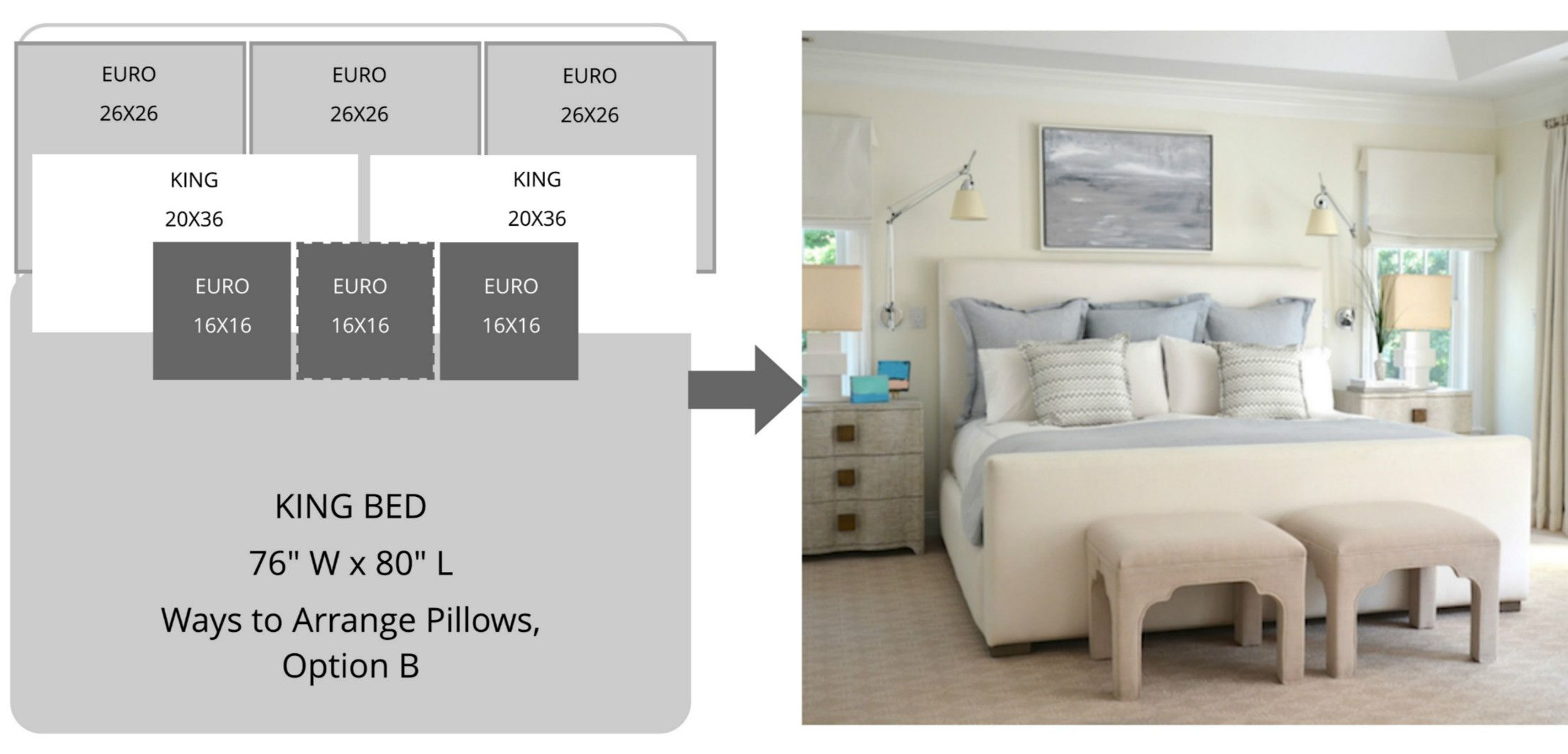 Ways to Arrange Bed Pillows Bed pillows, Bed pillow