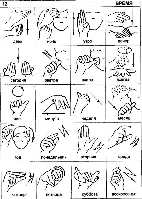 Пин от пользователя Багров Матвей на доске Язык жестов
