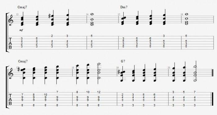 Jazz Chord Essentials - Shell voicings - Jens Larsen
