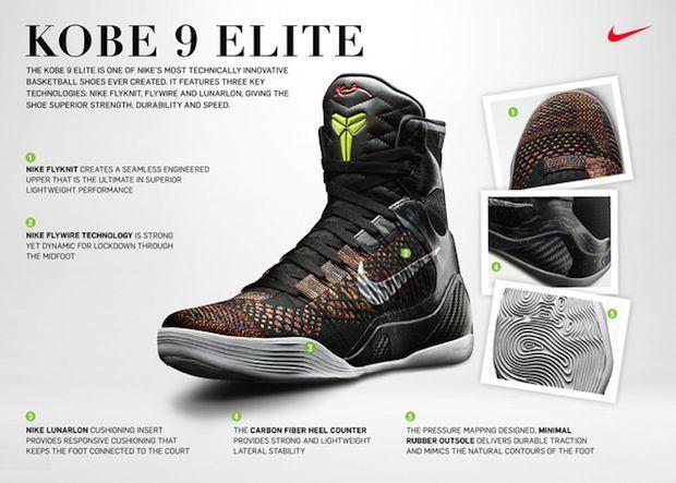 44957ff53c0d kobe bryant 1st shoes nike lunar – Eco² Wattconseil