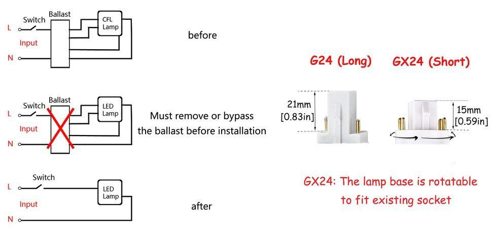 Bonlux 2 Pack 13w Gx24 Rotatable Led Plc Lamp G24q Gx24q 4 Pin Base 26w Cfl Compact Fluorescent Lamp Replacement Warm Whi Compact Fluorescent Lamps Ballast Led
