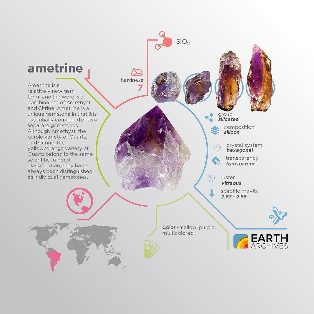 Amethyst color: description, properties and best combinations 30