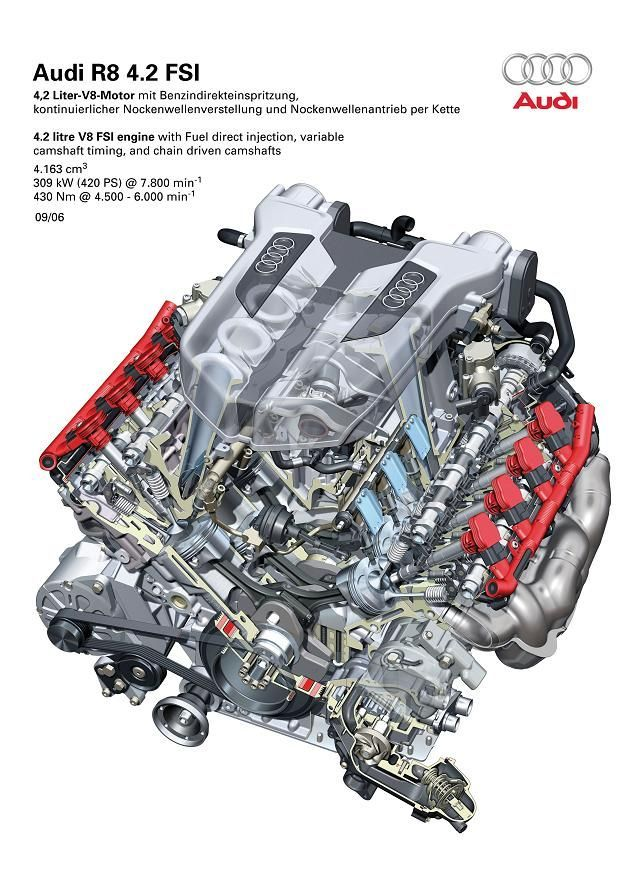 audi r8 engine diagram my car parts pinterest audi r8 engine rh pinterest com Audi S4 4 2 Engine Problems Audi V8 Swap
