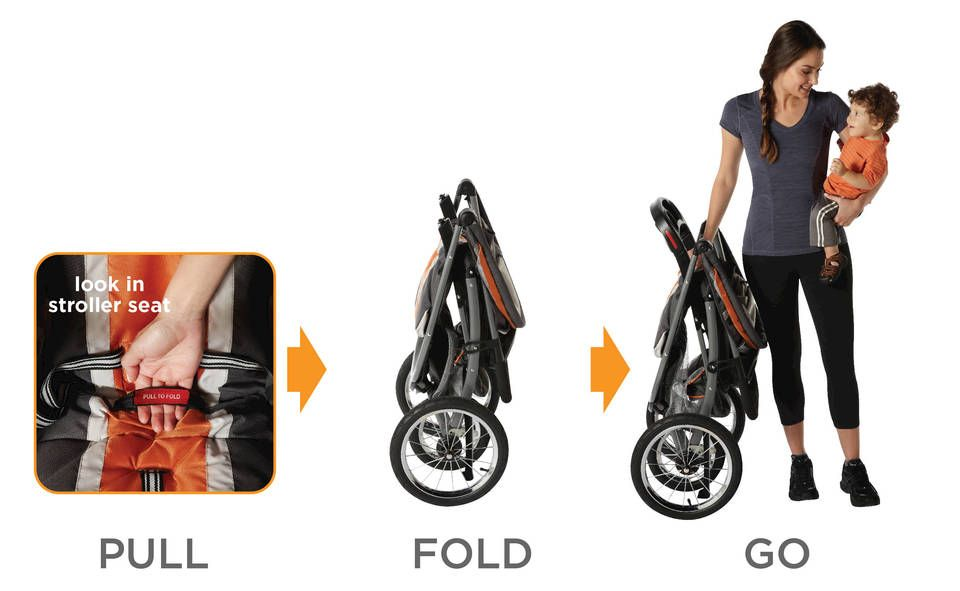 Graco Fastaction Fold Jogger Click Connect Travel System In