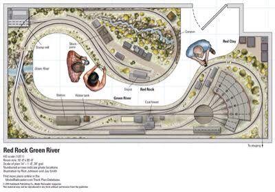 Red Rock Green River - from Track Plan Database | ModelRailroader.com