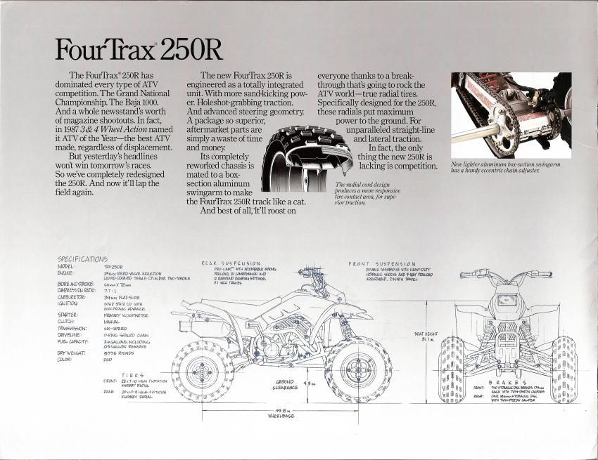 1986-1989 Wrist Pin Bearing Honda TRX 250R TRX250R