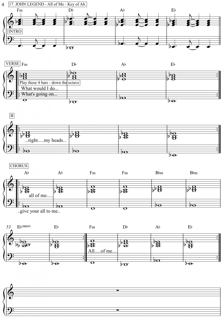 30 \'Must Have\' Pop Songs with 4 Chords in Original Keys using the 6 ...