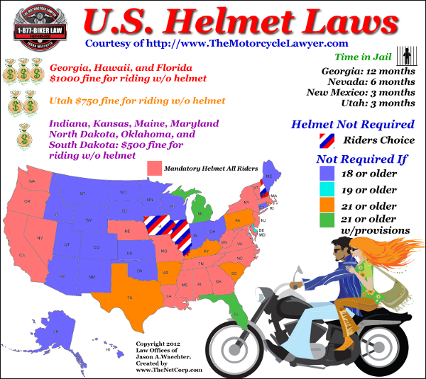 Motorcycle Helmet Law Graphic Each States Helmet Laws Making It Easy For Bikers To Find Out Which States They Can Ride Wit Motorcycle Helmets Helmet Motorcycle