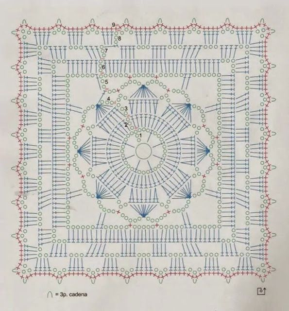 Crochet motif chart. | pintela | Pinterest | Cuadrados, Cuadrados de ...